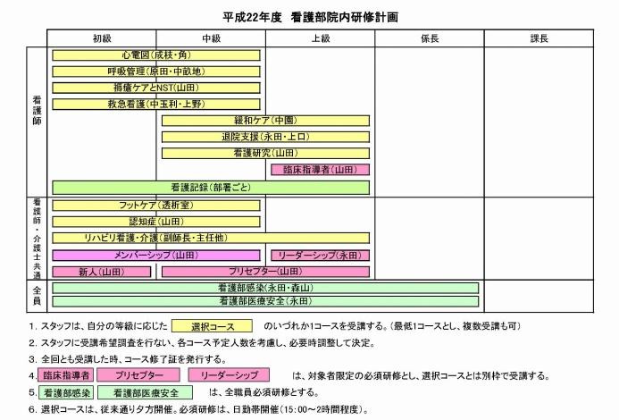 年間計画の例