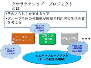 クオラケアシップの説明スライド1