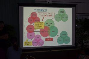 講義のスライド1